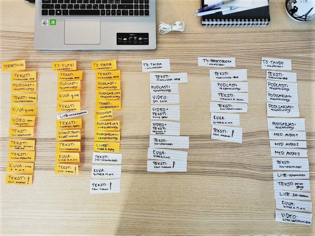 Valmennuksen moduulit ja moduulien sisällöt lukuisille muistilapuille kirjoitettuna.